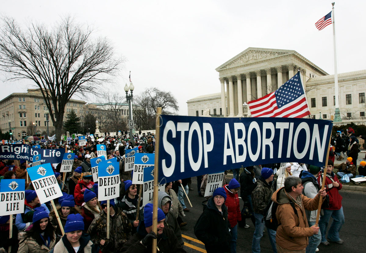 a discussion on the right to abortion
