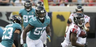 Brash Jaguars Want to 'Dominate World' with Stacked Defense